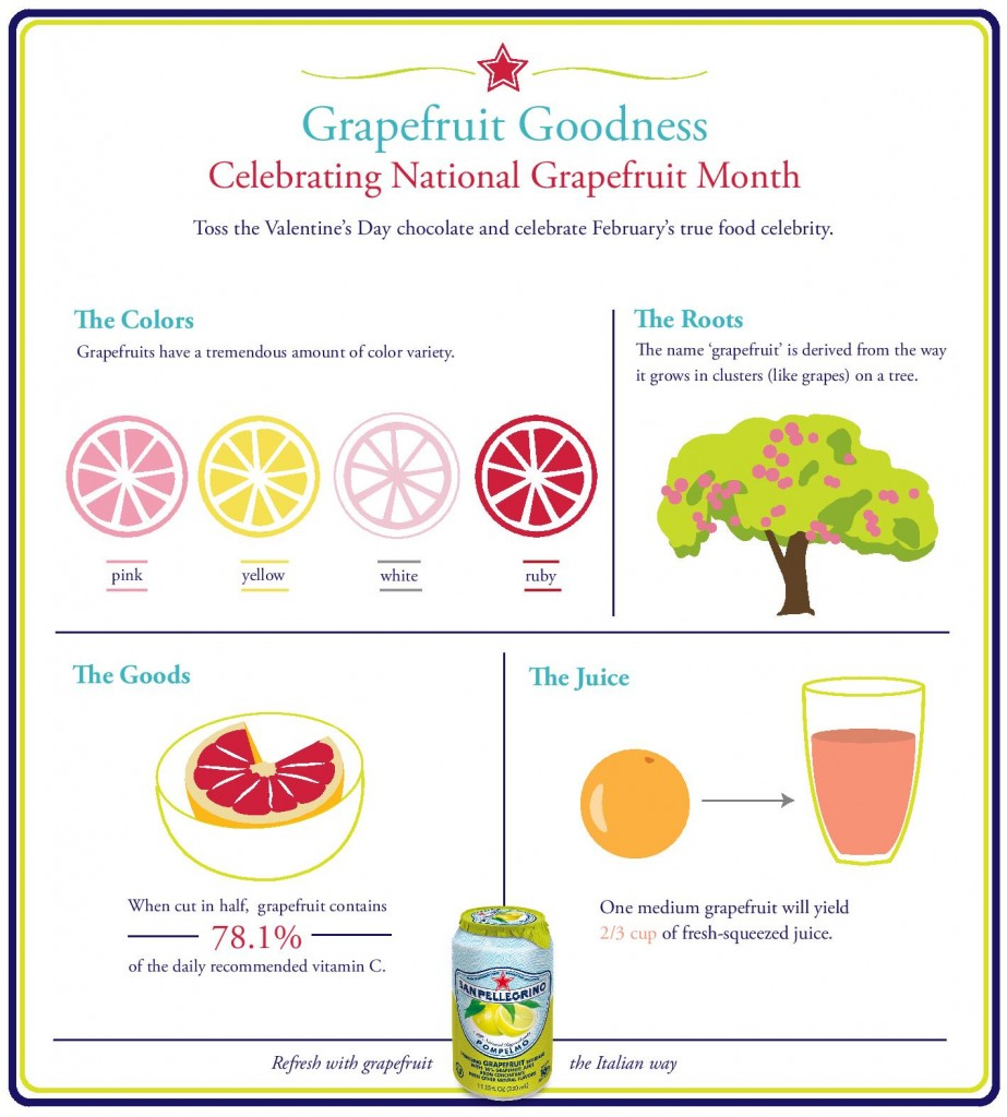 Accidental Locavore National Grapefruit Month
